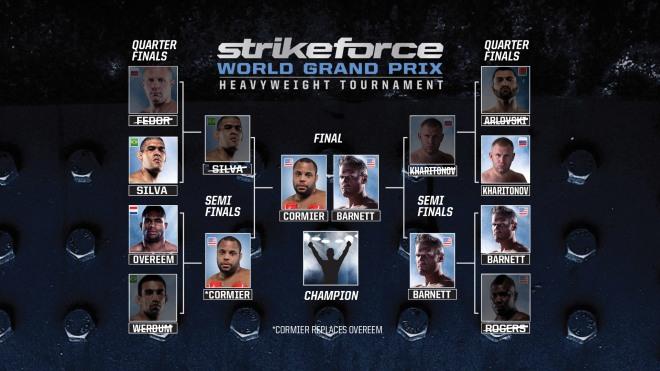 STRIKEFORCE WORLD GRAND PRIX - Tournament Bracket / sports.sho.com