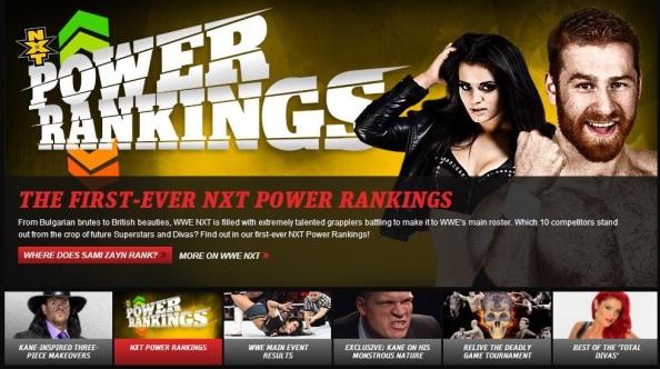 NXT Power Ranking / wwe.com